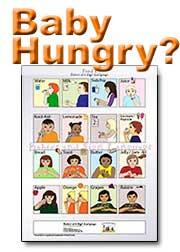 image of poster showing baby sign language food signs, text says baby hungry