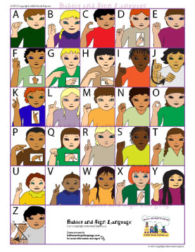 image of baby signing poster showing illustrated toddlers signing the american sign language alphabet