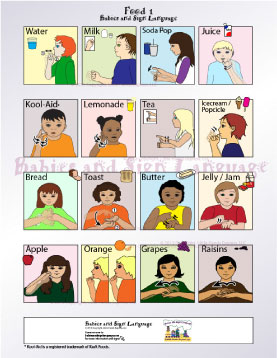 Baby sign language food signs chart teach your baby to sign